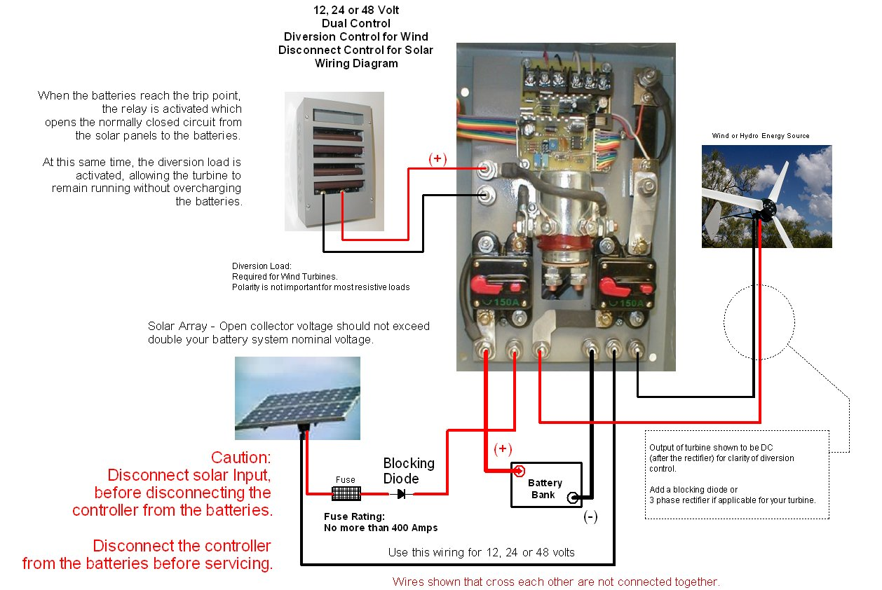 Coleman Air C440 Hva 440 Amp 12 24 48v Volt Wind Solar Battery Wiring Diagram Moreover Generator Panel Besides 3 Phase Usa 150 Heat Activated Breakers Have Been Installed To Limit Continuous Current Amps