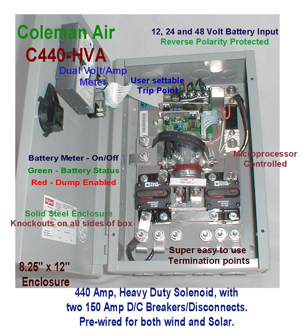 48v Battery Meter Wiring Diagram