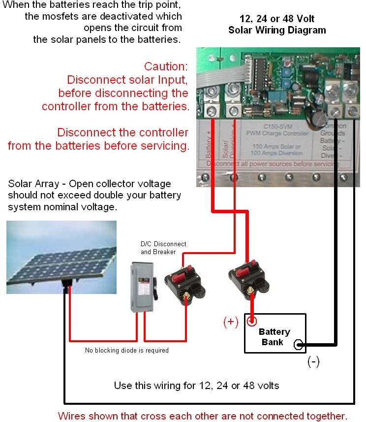 150a 12v 24v 48 V Pwm Solar Wind Charge Controller Svm On