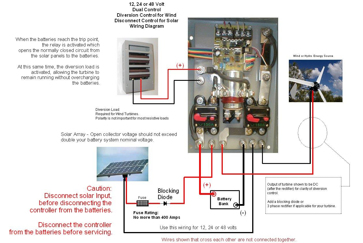 coleman air c440 hva 440 amp 12 24 48v volt wind solar battery